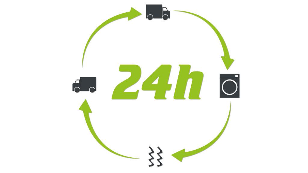 24h Express-Service